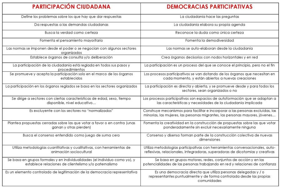 cuadroPC-DP